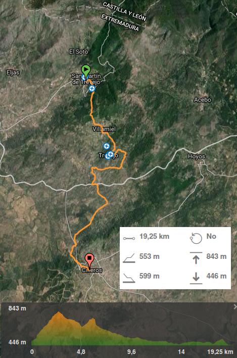 mapa-perfil_smartin-cilleros